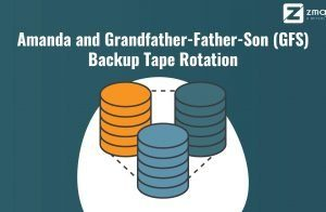 Amanda and Grandfather-father-son backup tape rotation